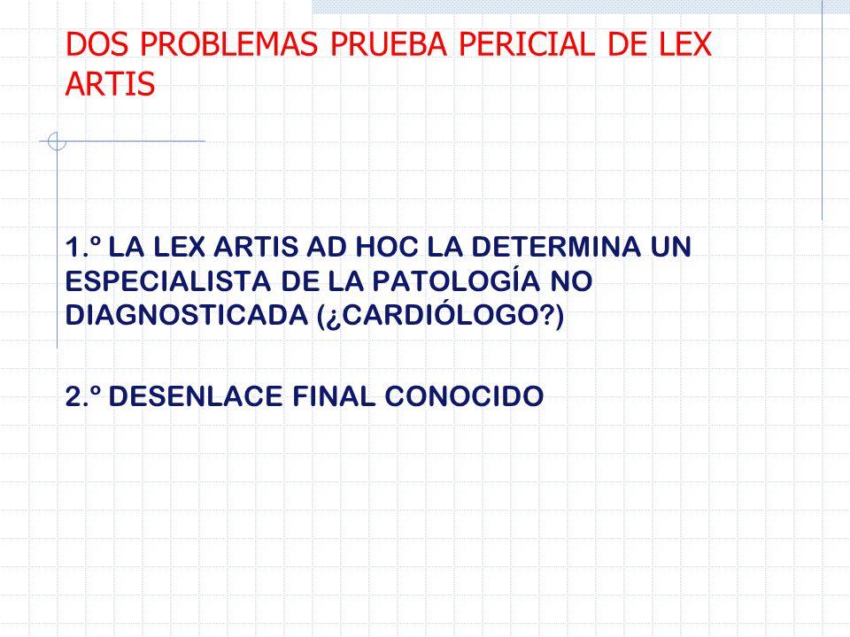 1.º LA LEX ARTIS AD HOC LA DETERMINA UN ESPECIALISTA DE LA PATOLOGÍA NO DIAGNOSTICADA (¿CARDIÓLOGO?) 2.º DESENLACE FINAL CONOCIDO DOS PROBLEMAS PRUEBA