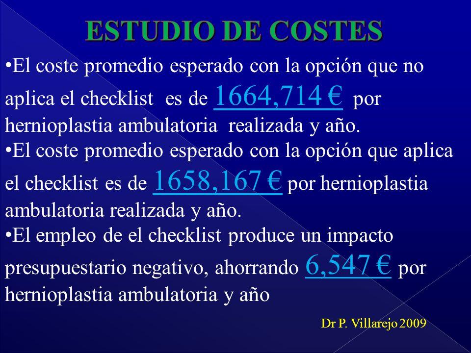 El coste promedio esperado con la opción que no aplica el checklist es de 1664,714 por hernioplastia ambulatoria realizada y año.