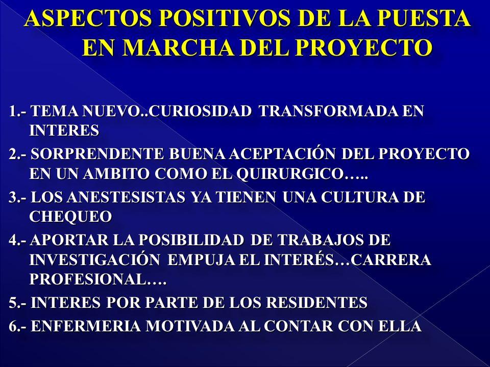 ASPECTOS POSITIVOS DE LA PUESTA EN MARCHA DEL PROYECTO 1.- TEMA NUEVO..CURIOSIDAD TRANSFORMADA EN INTERES 2.- SORPRENDENTE BUENA ACEPTACIÓN DEL PROYECTO EN UN AMBITO COMO EL QUIRURGICO…..