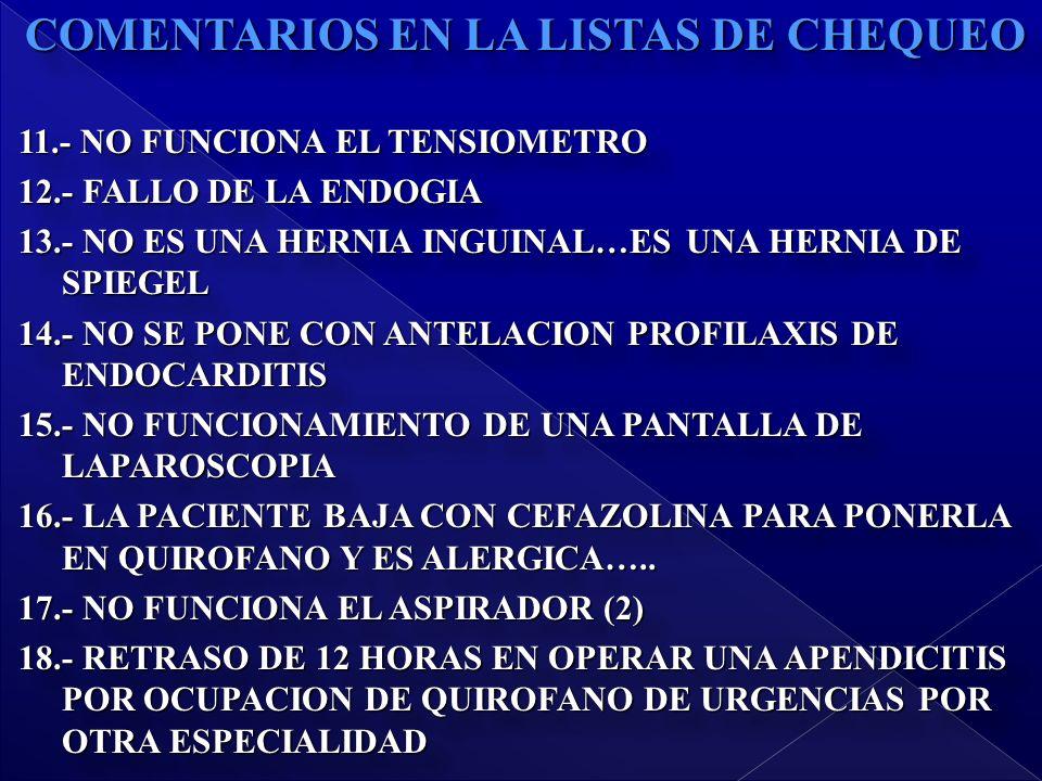 COMENTARIOS EN LA LISTAS DE CHEQUEO 11.- NO FUNCIONA EL TENSIOMETRO 12.- FALLO DE LA ENDOGIA 13.- NO ES UNA HERNIA INGUINAL…ES UNA HERNIA DE SPIEGEL 14.- NO SE PONE CON ANTELACION PROFILAXIS DE ENDOCARDITIS 15.- NO FUNCIONAMIENTO DE UNA PANTALLA DE LAPAROSCOPIA 16.- LA PACIENTE BAJA CON CEFAZOLINA PARA PONERLA EN QUIROFANO Y ES ALERGICA…..