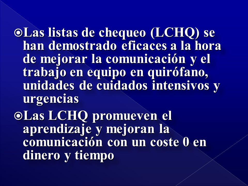 Las listas de chequeo (LCHQ) se han demostrado eficaces a la hora de mejorar la comunicación y el trabajo en equipo en quirófano, unidades de cuidados intensivos y urgencias Las listas de chequeo (LCHQ) se han demostrado eficaces a la hora de mejorar la comunicación y el trabajo en equipo en quirófano, unidades de cuidados intensivos y urgencias Las LCHQ promueven el aprendizaje y mejoran la comunicación con un coste 0 en dinero y tiempo Las LCHQ promueven el aprendizaje y mejoran la comunicación con un coste 0 en dinero y tiempo Las listas de chequeo (LCHQ) se han demostrado eficaces a la hora de mejorar la comunicación y el trabajo en equipo en quirófano, unidades de cuidados intensivos y urgencias Las listas de chequeo (LCHQ) se han demostrado eficaces a la hora de mejorar la comunicación y el trabajo en equipo en quirófano, unidades de cuidados intensivos y urgencias Las LCHQ promueven el aprendizaje y mejoran la comunicación con un coste 0 en dinero y tiempo Las LCHQ promueven el aprendizaje y mejoran la comunicación con un coste 0 en dinero y tiempo