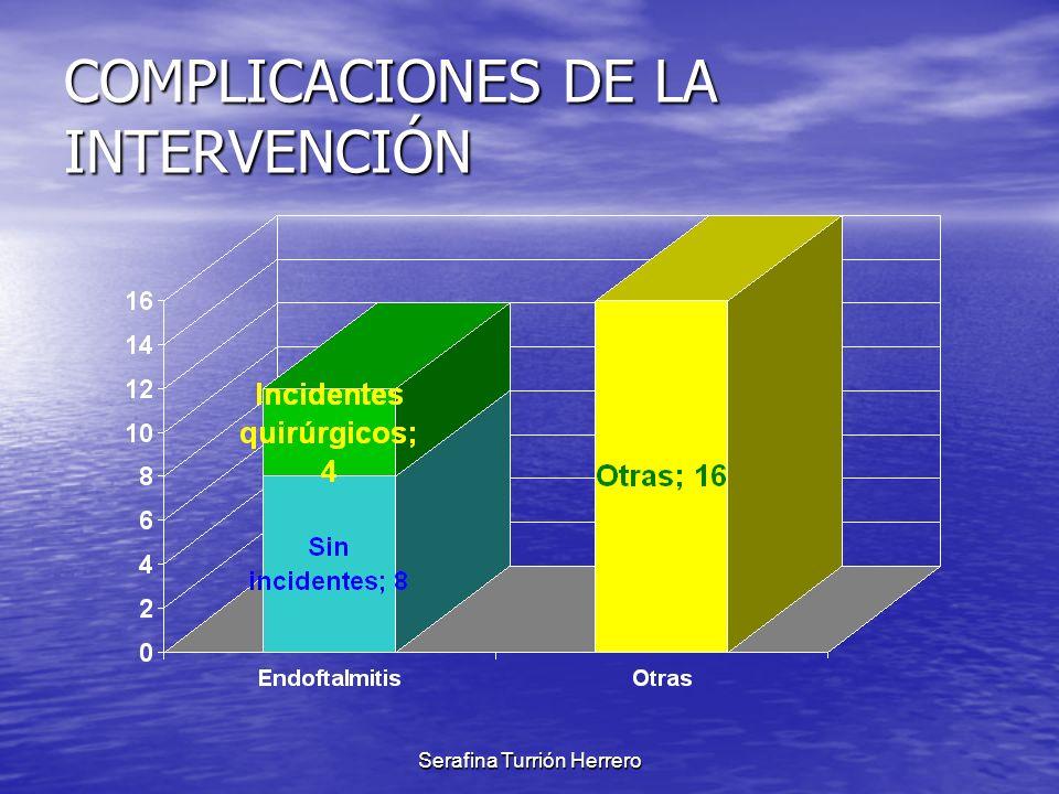 Serafina Turrión Herrero EVOLUCIÓN DEL PACIENTE Situación al alta.