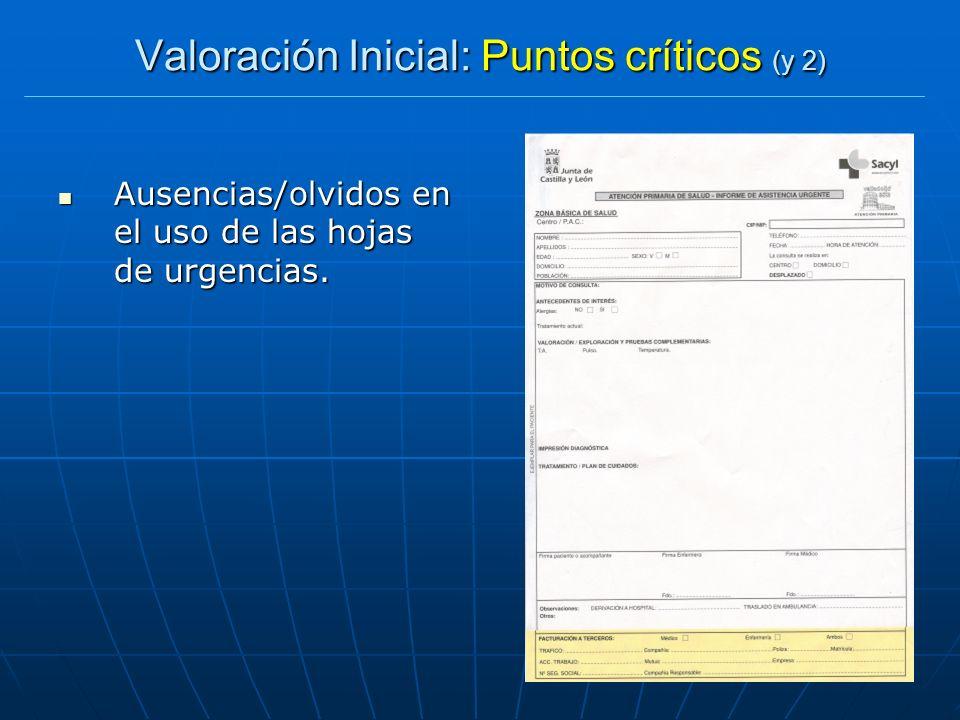 Valoración Inicial: Puntos críticos (y 2) Ausencias/olvidos en el uso de las hojas de urgencias. Ausencias/olvidos en el uso de las hojas de urgencias