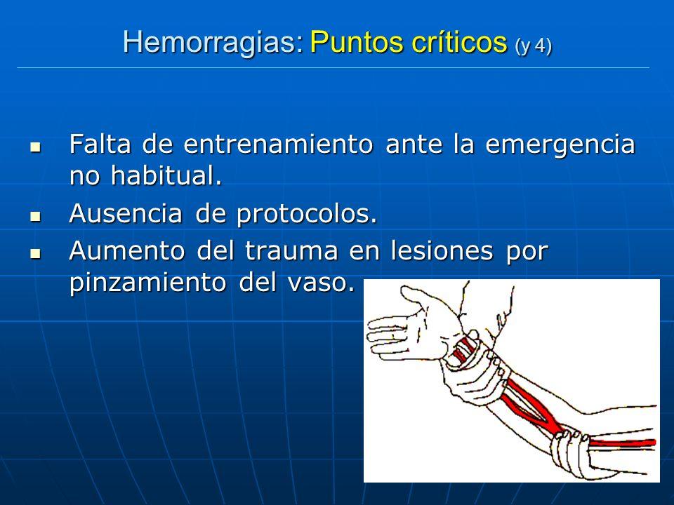 Hemorragias: Puntos críticos (y 4) Falta de entrenamiento ante la emergencia no habitual. Falta de entrenamiento ante la emergencia no habitual. Ausen
