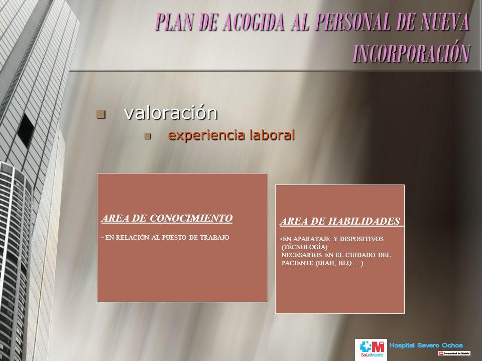 valoración valoración experiencia laboral experiencia laboral PLAN DE ACOGIDA AL PERSONAL DE NUEVA INCORPORACIÓN AREA DE CONOCIMIENTO EN RELACIÓN AL P