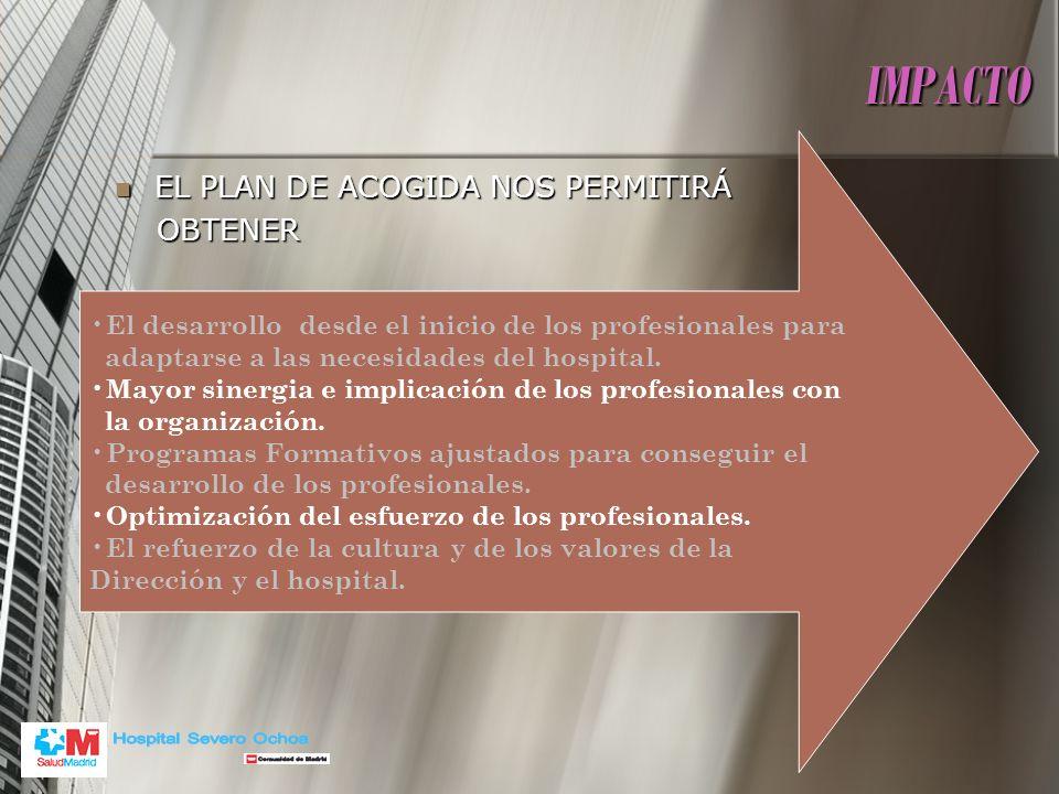 IMPACTO EL PLAN DE ACOGIDA NOS PERMITIRÁ EL PLAN DE ACOGIDA NOS PERMITIRÁ OBTENER OBTENER El desarrollo desde el inicio de los profesionales para adap