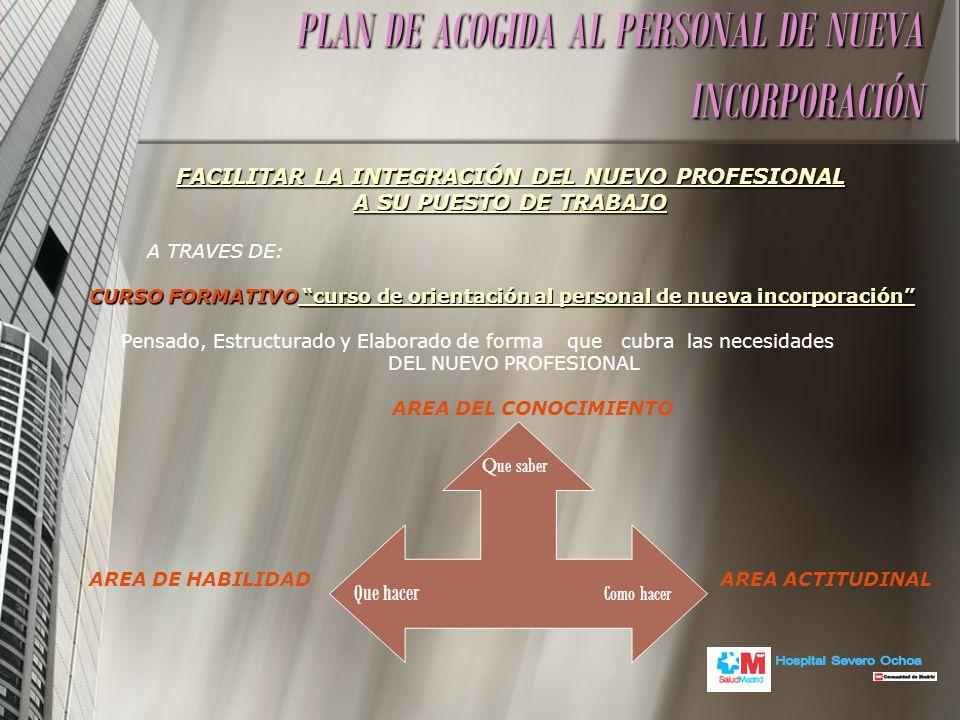 Programa del curso Programa del curso Apertura (Directora de Enfermería) Apertura (Directora de Enfermería) Líneas estratégicas de la División de Enfermería Líneas estratégicas de la División de Enfermería Modulo General Modulo General PLAN DE ACOGIDA AL PERSONAL DE NUEVA INCORPORACIÓN AREA DE CONOCIMIENTO PROTOCOLOS PREVENCIÓN DE RISGO DE ACCIDENTES CON MATERIAL BIOLOGÍCO (sº PRL) RECOMENDACIONES LAVADO DE MANOS, SOLUCIONES HIDROALCÓHOLICAS Y USO DE GUANTES (M.P.) PROTOCOLOS TIPOS DE AISLAMIENTOS NORMAS Y PROCEDIMIENTOS ACTIVIDAD DE LAB.