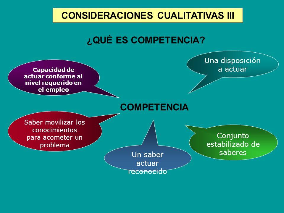 COMPETENCIA Una disposición a actuar Conjunto estabilizado de saberes Un saber actuar reconocido Saber movilizar los conocimientos para acometer un pr
