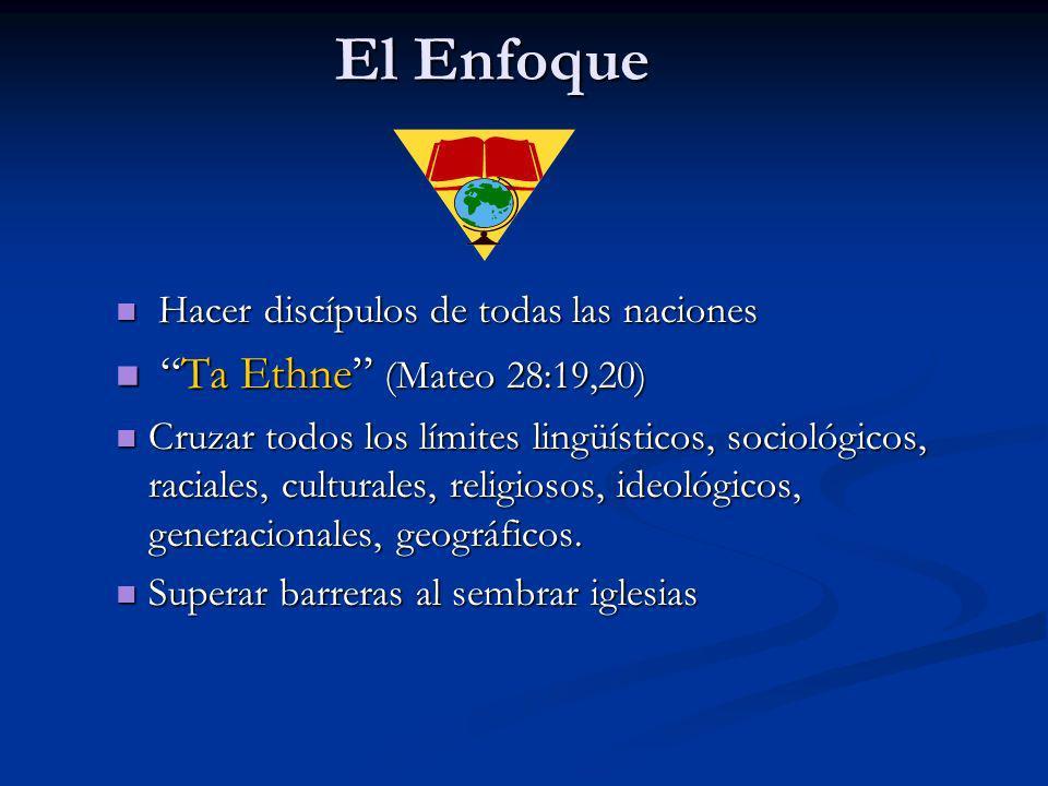 El Enfoque El Enfoque Hacer discípulos de todas las naciones Hacer discípulos de todas las naciones Ta Ethne (Mateo 28:19,20) Ta Ethne (Mateo 28:19,20