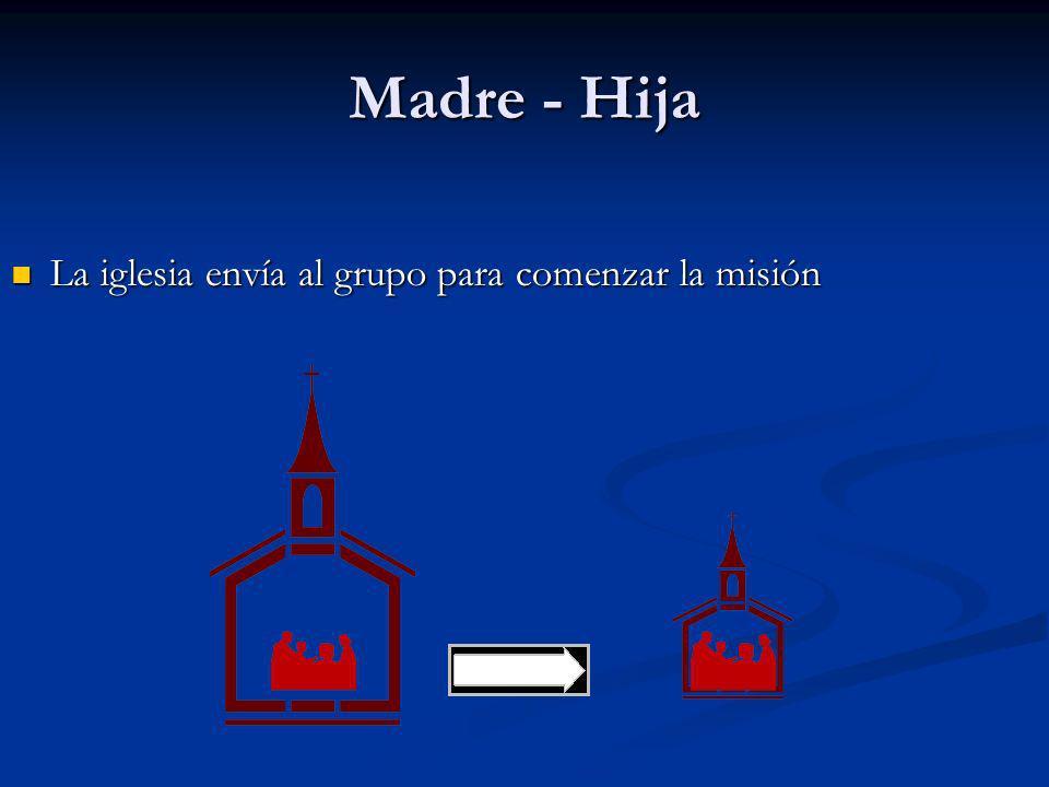 Madre - Hija La iglesia envía al grupo para comenzar la misión La iglesia envía al grupo para comenzar la misión