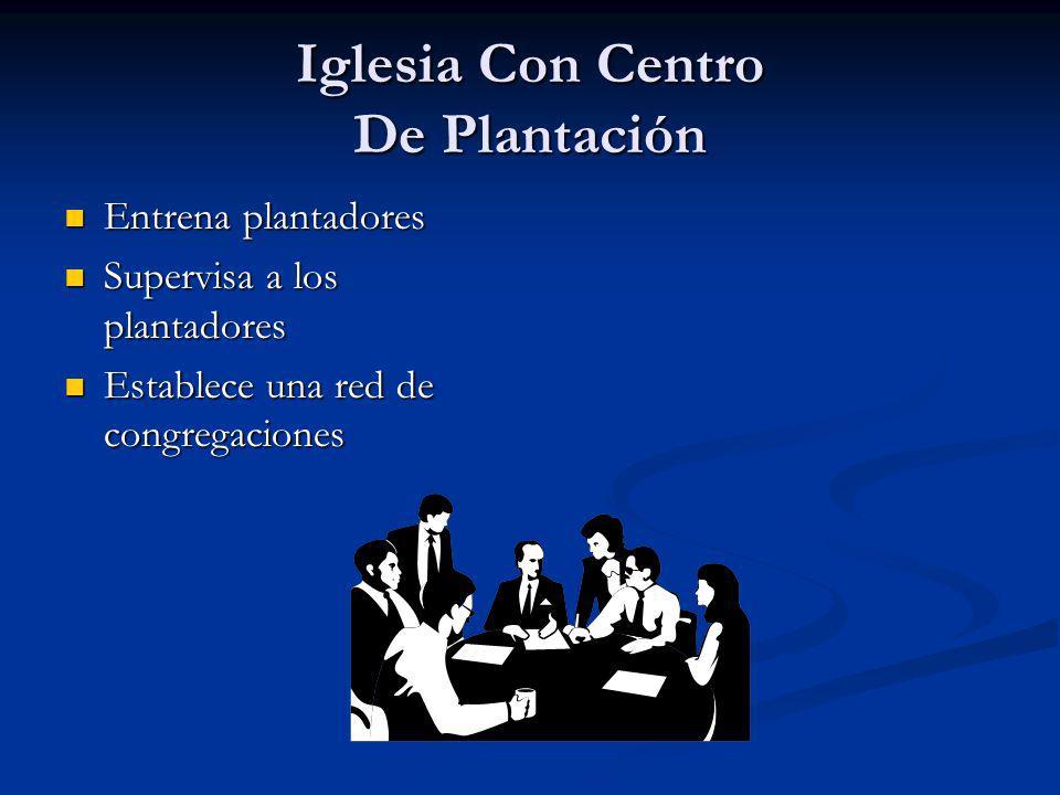 Iglesia Con Centro De Plantación Entrena plantadores Entrena plantadores Supervisa a los plantadores Supervisa a los plantadores Establece una red de
