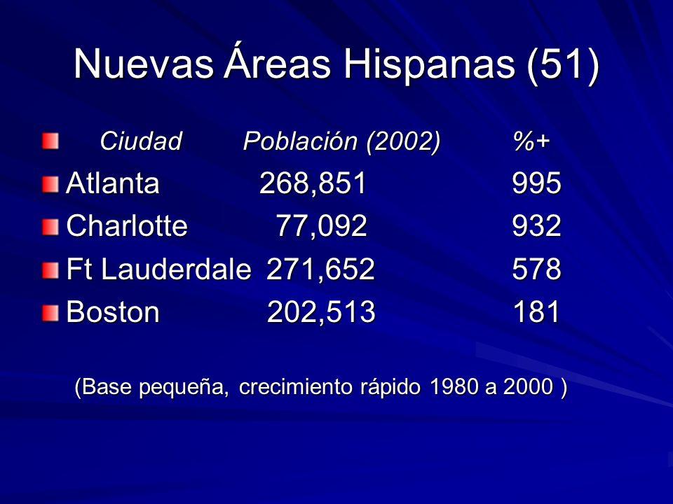 Nuevas Áreas Hispanas (51) Ciudad Población (2002) %+ Ciudad Población (2002) %+ Atlanta 268,851 995 Charlotte 77,092932 Ft Lauderdale 271,652578 Boston 202,513181 (Base pequeña, crecimiento rápido 1980 a 2000 )