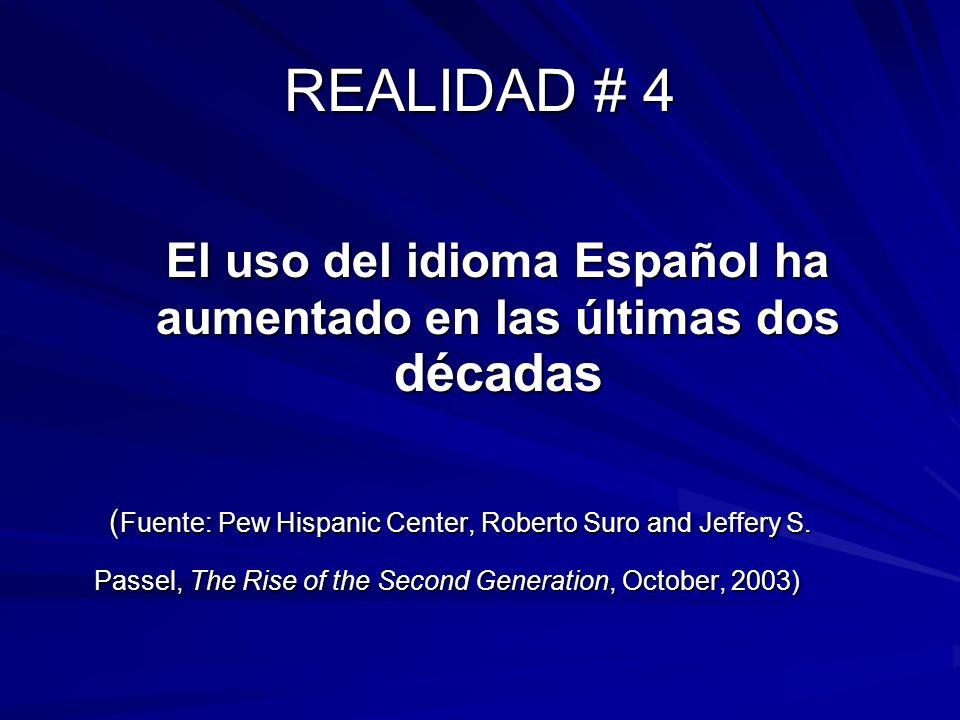 REALIDAD # 4 El uso del idioma Español ha aumentado en las últimas dos décadas ( Fuente: Pew Hispanic Center, Roberto Suro and Jeffery S.