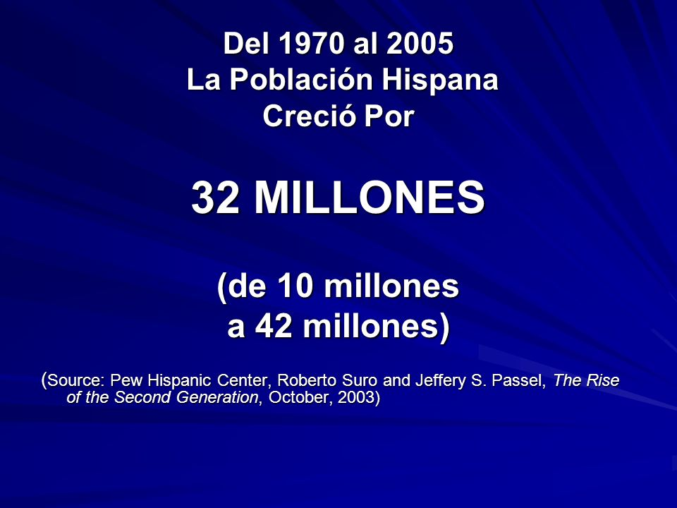 Del 1970 al 2005 La Población Hispana La Población Hispana Creció Por 32 MILLONES (de 10 millones a 42 millones) ( Source: Pew Hispanic Center, Robert