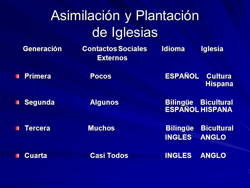 Asimilación y Plantación de Iglesias Generación Contactos Sociales Idioma Iglesia Generación Contactos Sociales Idioma Iglesia Externos Externos Prime