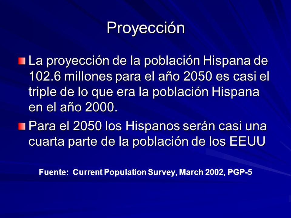 Proyección La proyección de la población Hispana de 102.6 millones para el año 2050 es casi el triple de lo que era la población Hispana en el año 2000.
