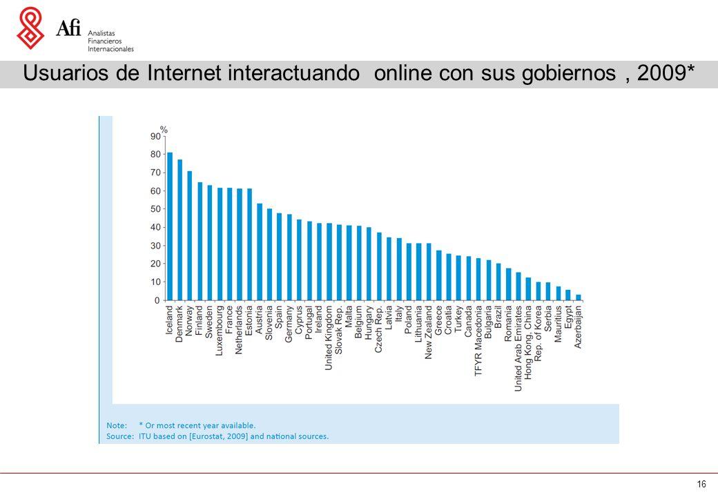 Usuarios de Internet interactuando online con sus gobiernos, 2009* 16