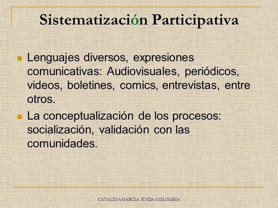 CATALINA GARCIA ENDA COLOMBIA Sistematización Participativa Lenguajes diversos, expresiones comunicativas: Audiovisuales, periódicos, videos, boletine