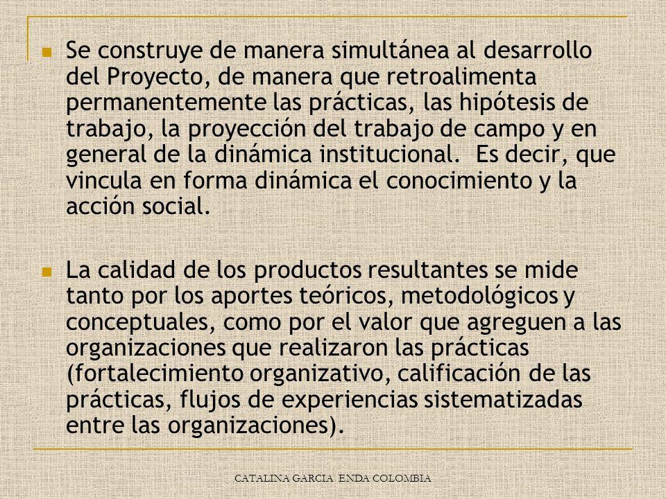 CATALINA GARCIA ENDA COLOMBIA Se construye de manera simultánea al desarrollo del Proyecto, de manera que retroalimenta permanentemente las prácticas,