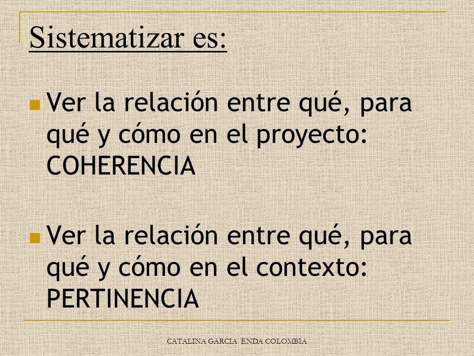 CATALINA GARCIA ENDA COLOMBIA Sistematizar es: Ver la relación entre qué, para qué y cómo en el proyecto: COHERENCIA Ver la relación entre qué, para q