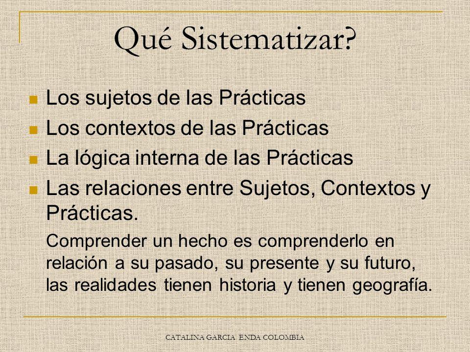 CATALINA GARCIA ENDA COLOMBIA Qué Sistematizar? Los sujetos de las Prácticas Los contextos de las Prácticas La lógica interna de las Prácticas Las rel