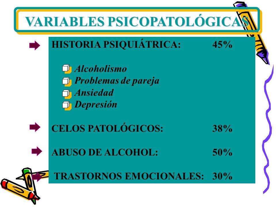 VARIABLES PSICOPATOLÓGICAS HISTORIA PSIQUIÁTRICA:45% Alcoholismo Problemas de pareja Ansiedad Depresión CELOS PATOLÓGICOS:38% ABUSO DE ALCOHOL:50% TRASTORNOS EMOCIONALES:30%