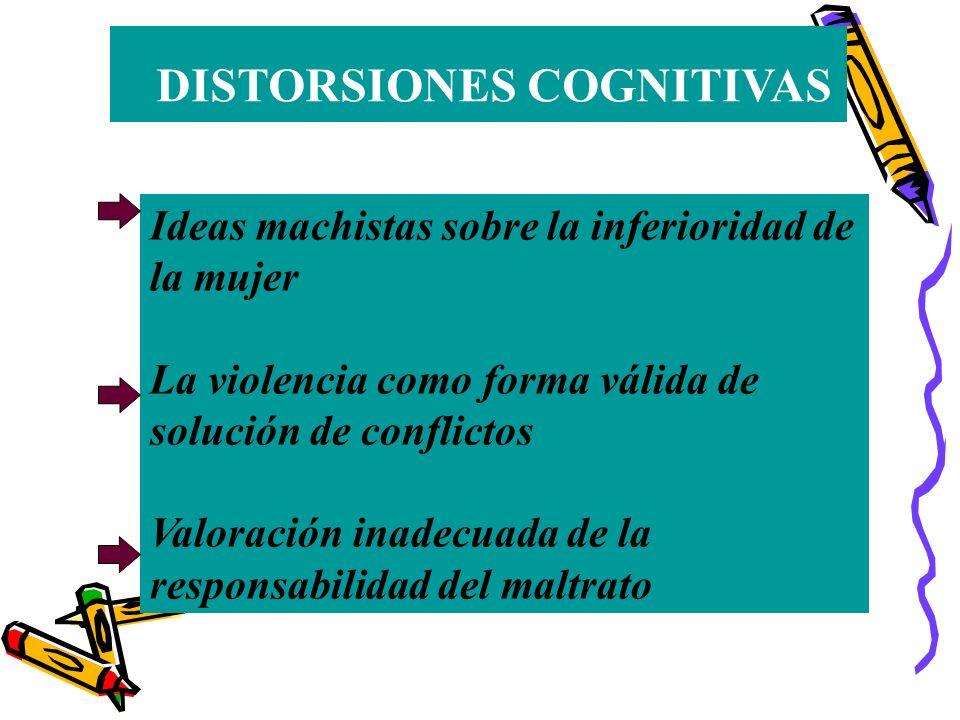 DISTORSIONES COGNITIVAS Ideas machistas sobre la inferioridad de la mujer La violencia como forma válida de solución de conflictos Valoración inadecuada de la responsabilidad del maltrato