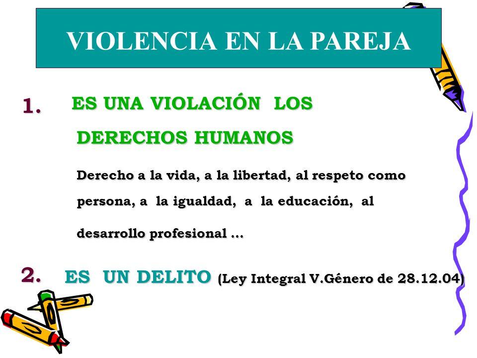 VIOLENCIA EN LA PAREJA ES UNA VIOLACIÓN LOS DERECHOS HUMANOS ES UNA VIOLACIÓN LOS DERECHOS HUMANOS Derecho a la vida, a la libertad, al respeto como persona, a la igualdad, a la educación, al desarrollo profesional...