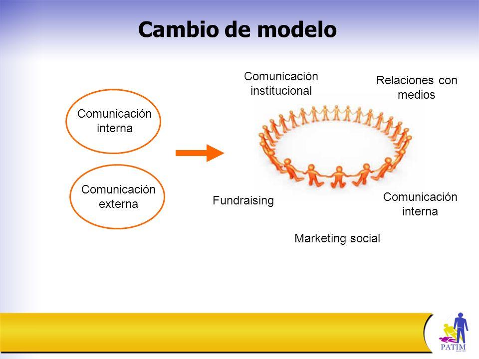 Cambio de modelo Comunicación interna Comunicación externa Comunicación institucional Relaciones con medios Comunicación interna Marketing social Fundraising