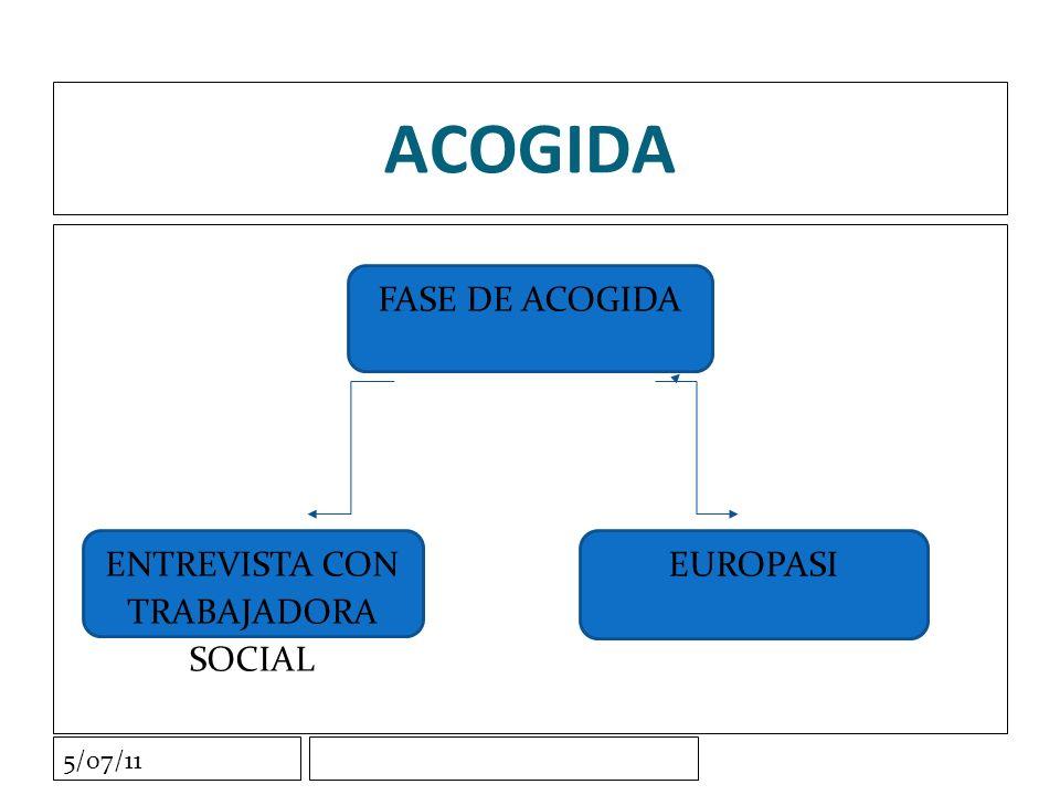 5/07/11 ACOGIDA FASE DE ACOGIDA ENTREVISTA CON TRABAJADORA SOCIAL EUROPASI