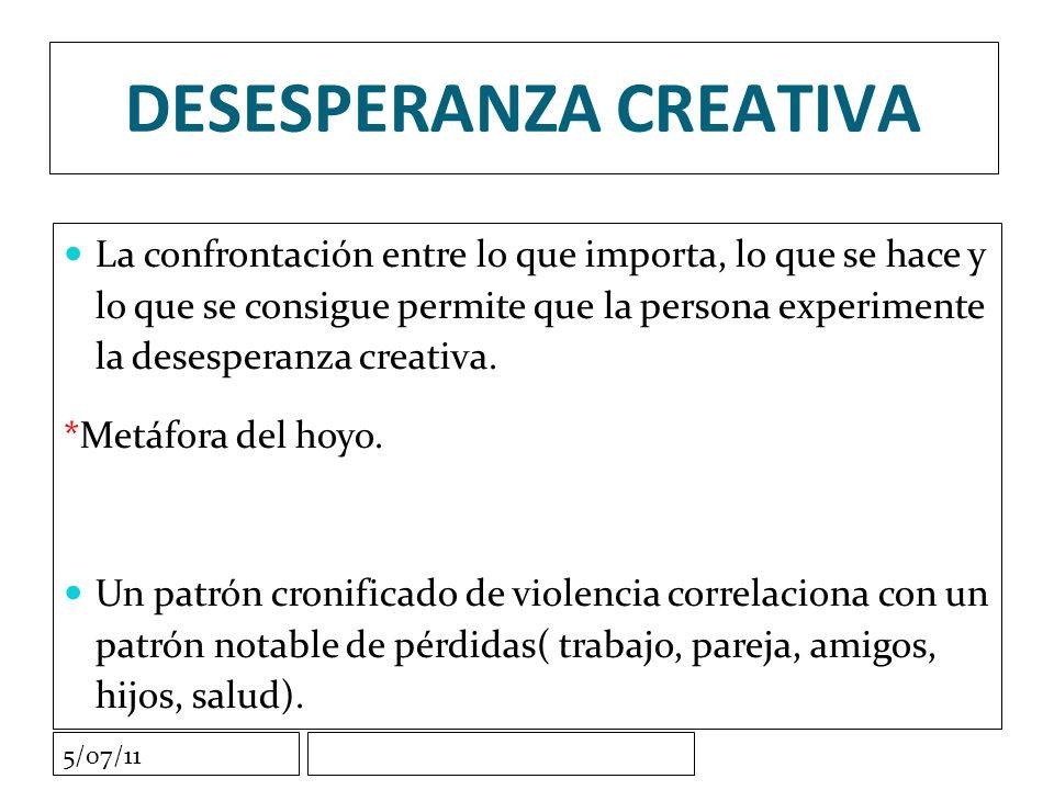 5/07/11 DESESPERANZA CREATIVA La confrontación entre lo que importa, lo que se hace y lo que se consigue permite que la persona experimente la desesperanza creativa.