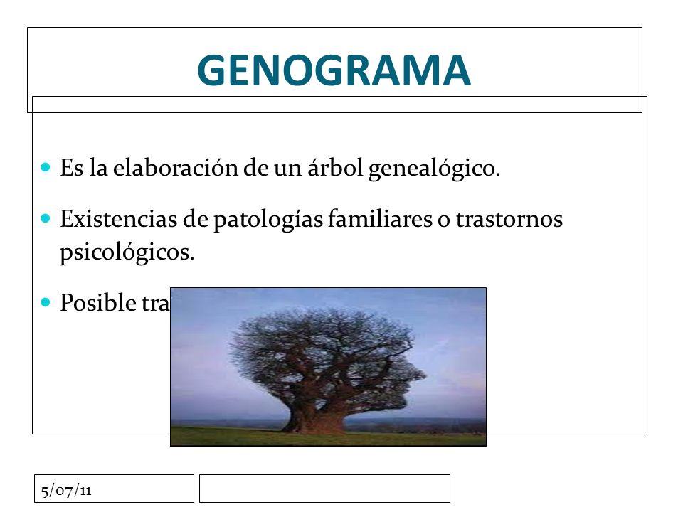 5/07/11 GENOGRAMA Es la elaboración de un árbol genealógico.