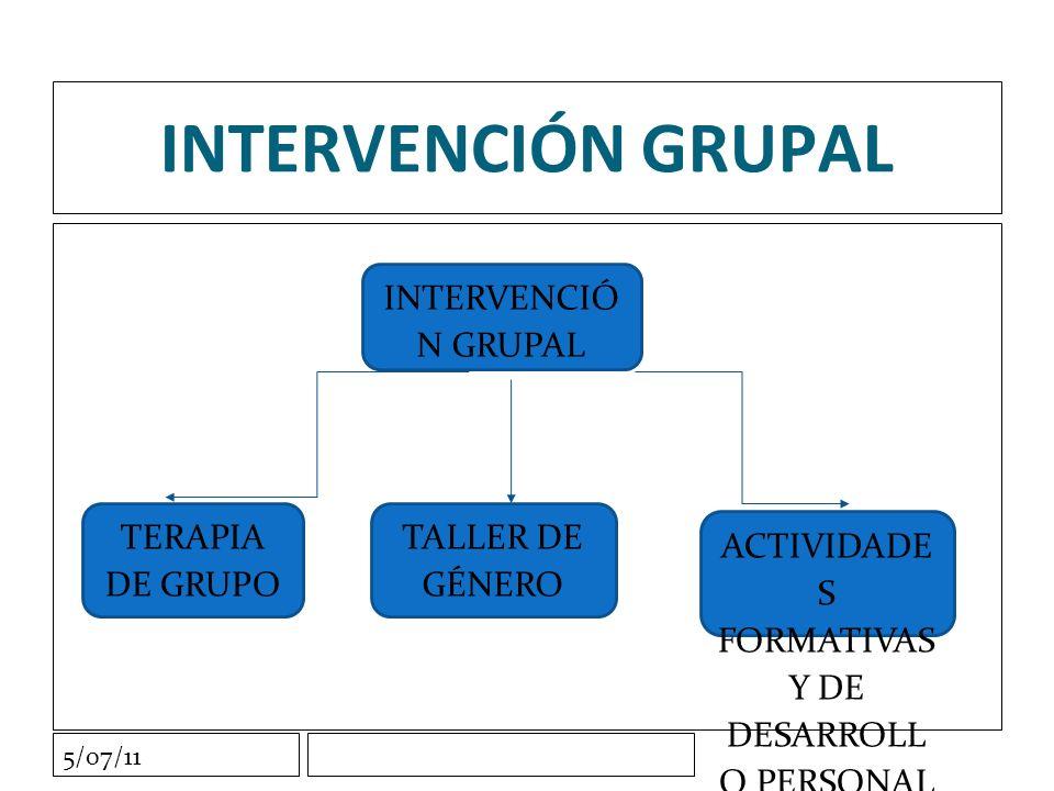 5/07/11 INTERVENCIÓN GRUPAL TERAPIA DE GRUPO TALLER DE GÉNERO ACTIVIDADE S FORMATIVAS Y DE DESARROLL O PERSONAL