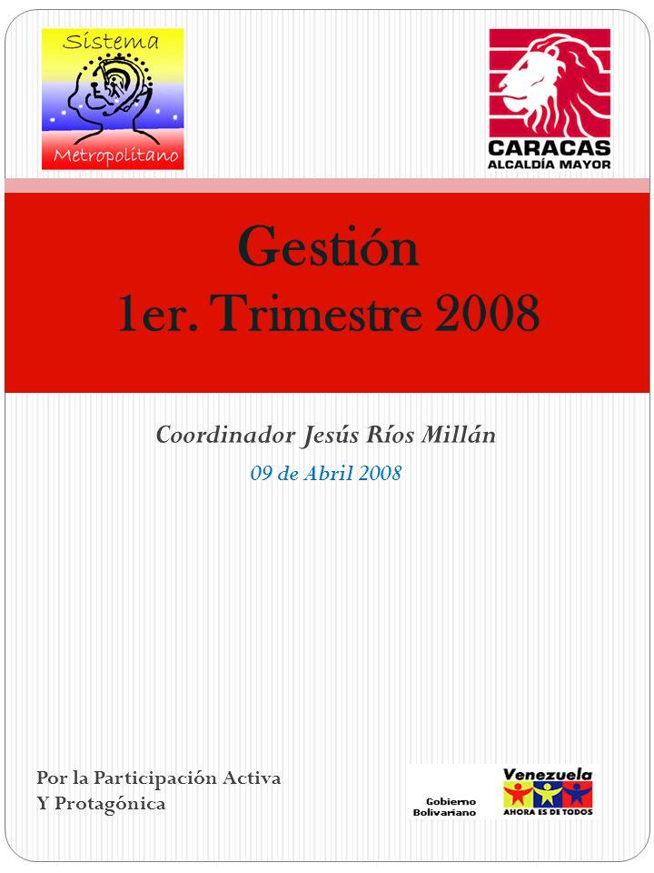 Coordinador Jesús Ríos Millán 09 de Abril 2008 Por la Participación Activa Y Protagónica