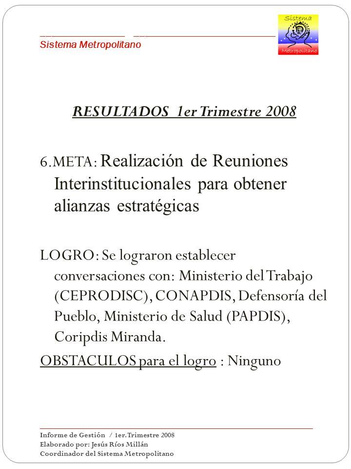 ___________________________________________ Sistema Metropolitano RESULTADOS 1er Trimestre 2008 6.META: Realización de Reuniones Interinstitucionales para obtener alianzas estratégicas LOGRO: Se lograron establecer conversaciones con: Ministerio del Trabajo (CEPRODISC), CONAPDIS, Defensoría del Pueblo, Ministerio de Salud (PAPDIS), Coripdis Miranda.