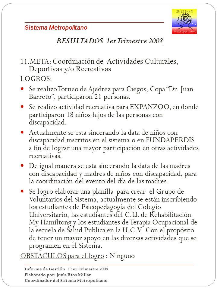 ___________________________________________ Sistema Metropolitano RESULTADOS 1er Trimestre 2008 11.META: Coordinación de Actividades Culturales, Deportivas y/o Recreativas LOGROS: Se realizo Torneo de Ajedrez para Ciegos, Copa Dr.