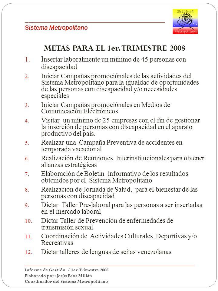 ___________________________________________ Sistema Metropolitano METAS PARA EL 1er. TRIMESTRE 2008 1. I nsertar laboralmente un mínimo de 45 personas