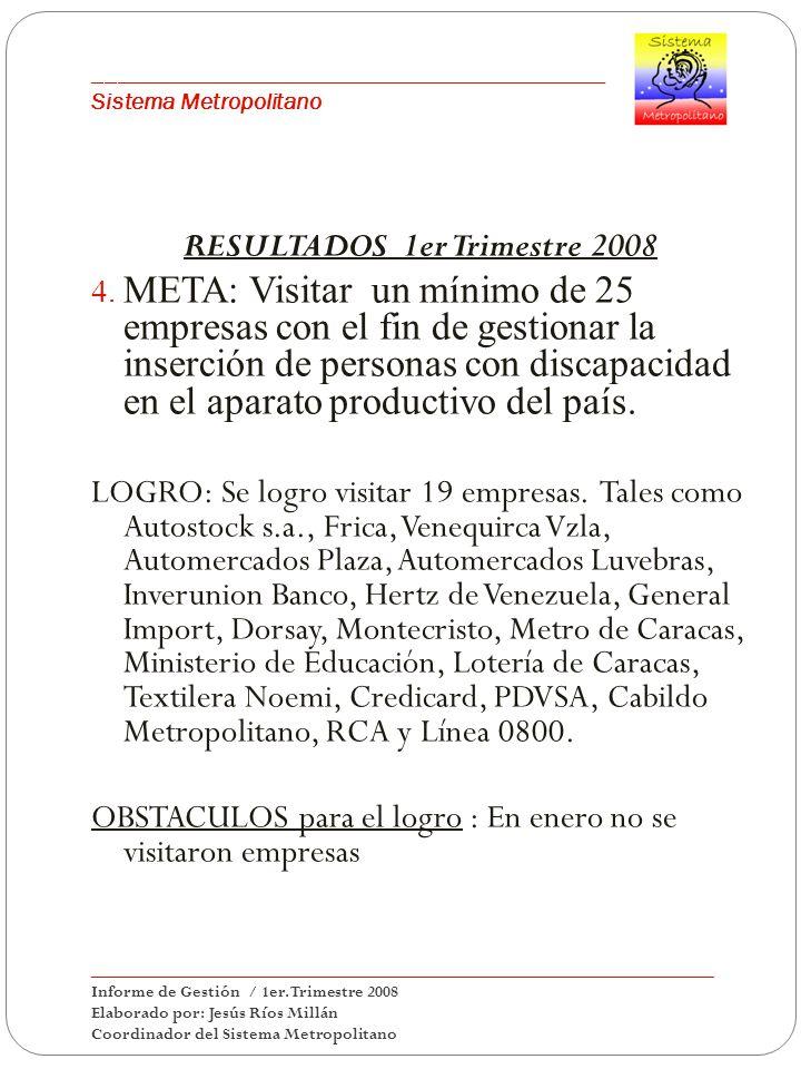___________________________________________ Sistema Metropolitano RESULTADOS 1er Trimestre 2008 4. META: Visitar un mínimo de 25 empresas con el fin d