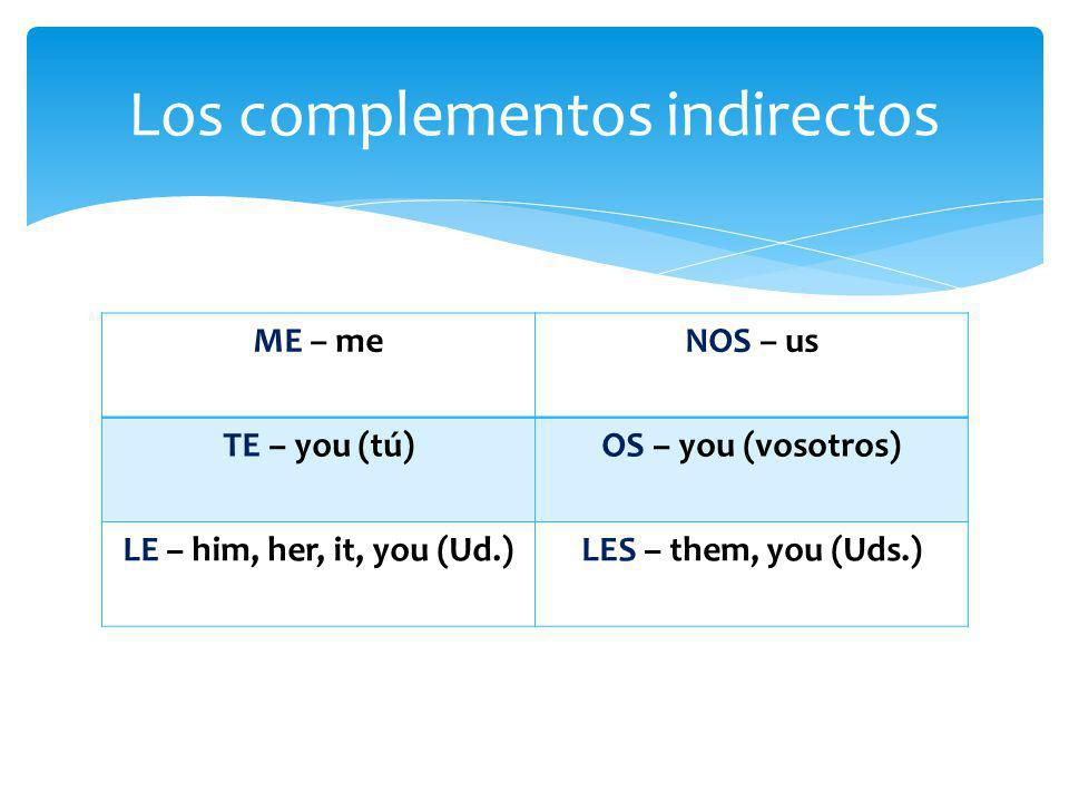LE – him, her, it, you (Ud.)LES – them, you (Uds.) ¿Cómo sabemos de que hablamos.