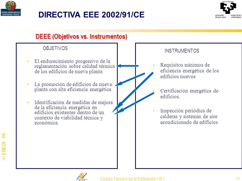 © ENEDI ´06 Código Técnico de la Edificación HE1 10 DEEE (Objetivos vs. Instrumentos) OBJETIVOS El endurecimiento progresivo de la reglamentación sobr