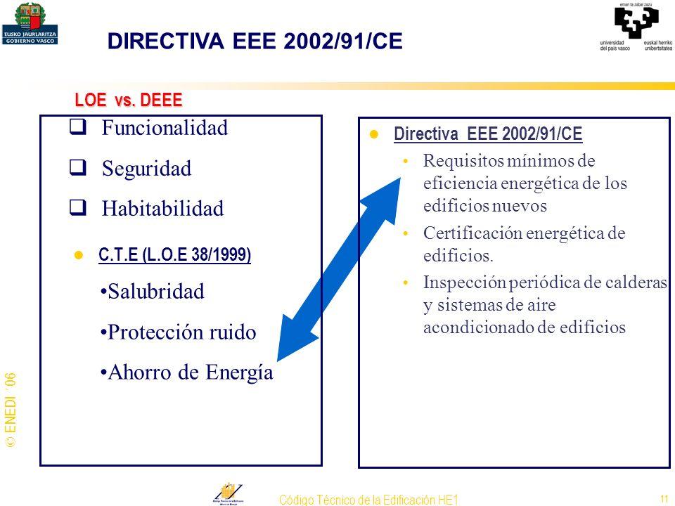 © ENEDI ´06 Código Técnico de la Edificación HE1 11 LOE vs. DEEE C.T.E (L.O.E 38/1999) Directiva EEE 2002/91/CE Requisitos mínimos de eficiencia energ
