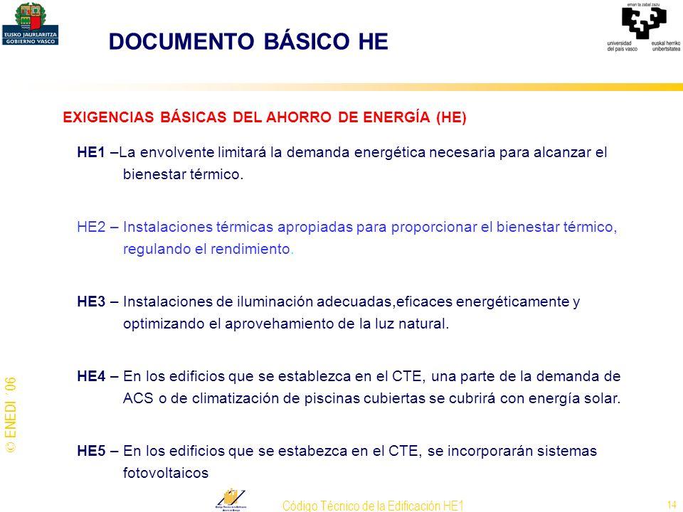 © ENEDI ´06 Código Técnico de la Edificación HE1 14 EXIGENCIAS BÁSICAS DEL AHORRO DE ENERGÍA (HE) HE1 –La envolvente limitará la demanda energética ne