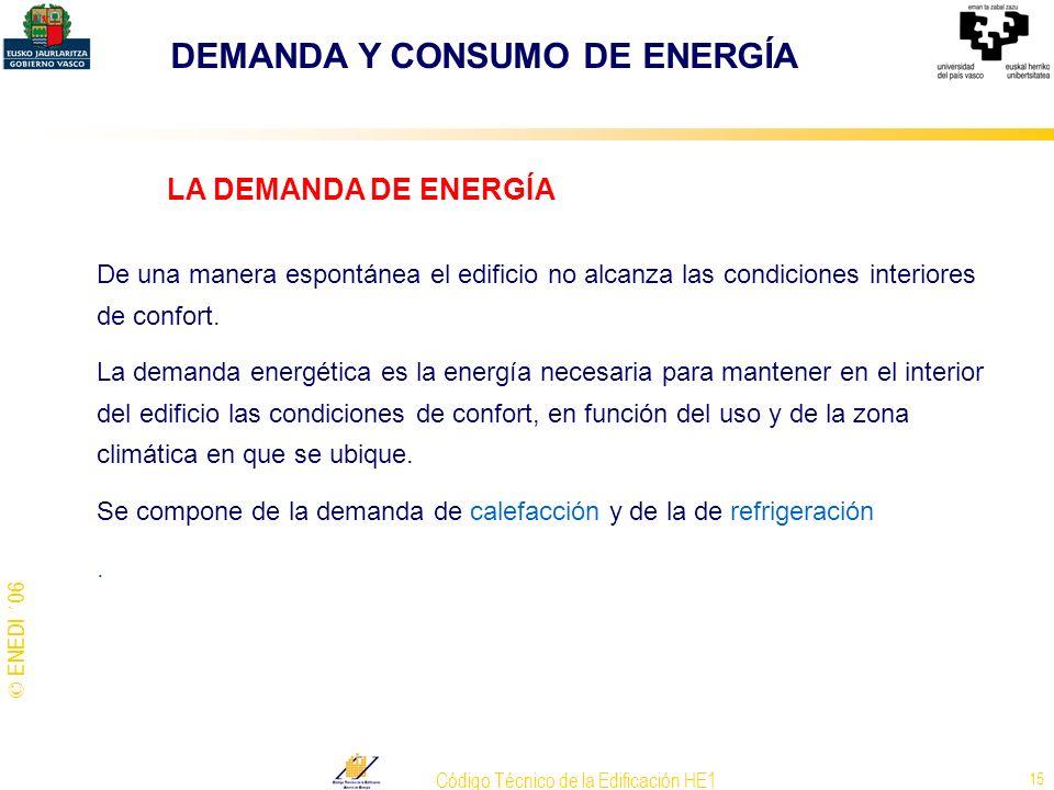 © ENEDI ´06 Código Técnico de la Edificación HE1 15 De una manera espontánea el edificio no alcanza las condiciones interiores de confort. La demanda