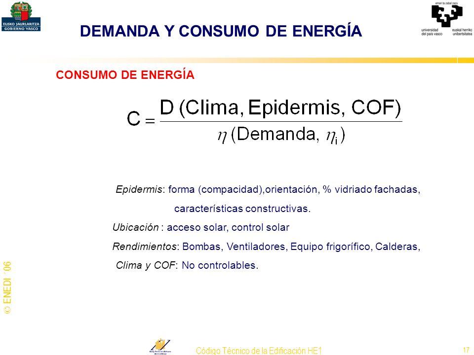 © ENEDI ´06 Código Técnico de la Edificación HE1 17 CONSUMO DE ENERGÍA Epidermis: forma (compacidad),orientación, % vidriado fachadas, características