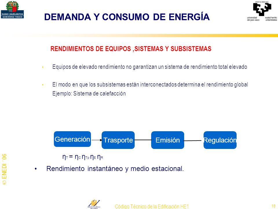 © ENEDI ´06 Código Técnico de la Edificación HE1 18 RENDIMIENTOS DE EQUIPOS,SISTEMAS Y SUBSISTEMAS Equipos de elevado rendimiento no garantizan un sis