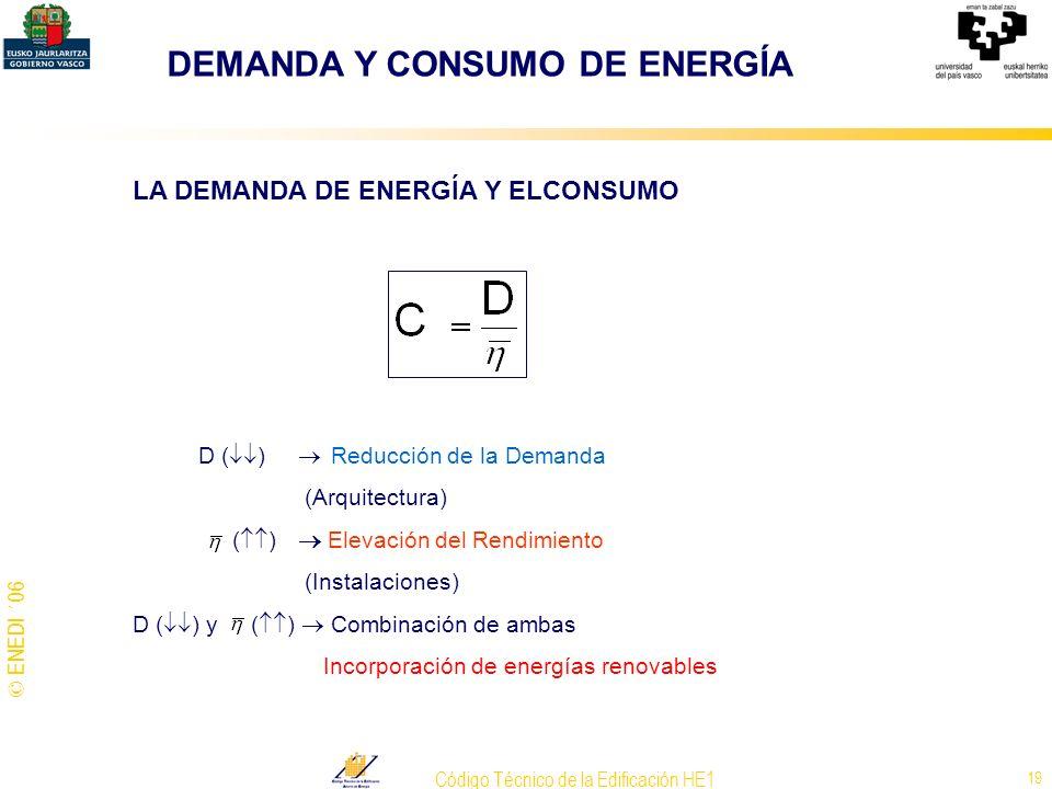 © ENEDI ´06 Código Técnico de la Edificación HE1 19 LA DEMANDA DE ENERGÍA Y ELCONSUMO D ( ) Reducción de la Demanda (Arquitectura) ( ) Elevación del R