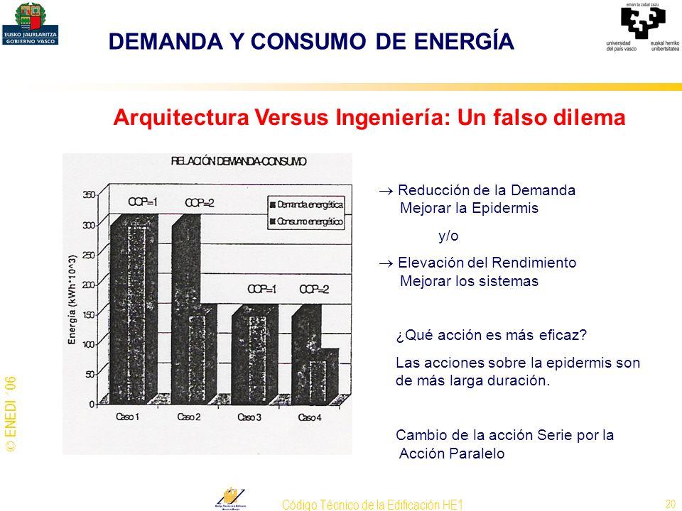 © ENEDI ´06 Código Técnico de la Edificación HE1 20 Arquitectura Versus Ingeniería: Un falso dilema Reducción de la Demanda Mejorar la Epidermis y/o E
