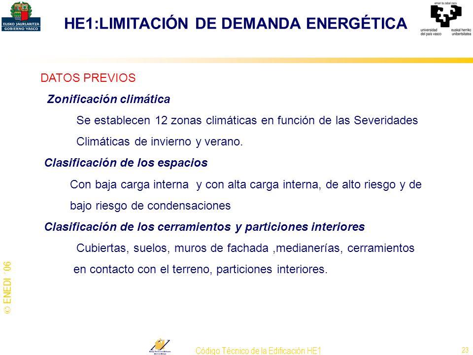 © ENEDI ´06 Código Técnico de la Edificación HE1 23 DATOS PREVIOS Zonificación climática Se establecen 12 zonas climáticas en función de las Severidad