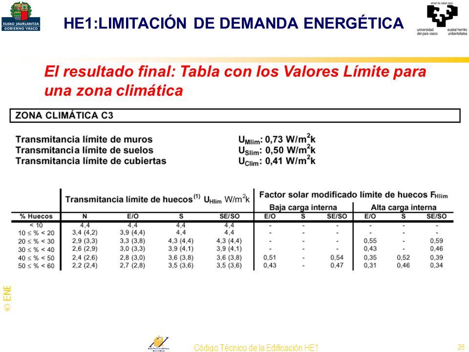 © ENEDI ´06 Código Técnico de la Edificación HE1 26 El resultado final: Tabla con los Valores Límite para una zona climática HE1:LIMITACIÓN DE DEMANDA