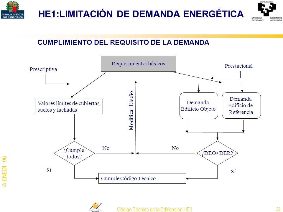 © ENEDI ´06 Código Técnico de la Edificación HE1 28 CUMPLIMIENTO DEL REQUISITO DE LA DEMANDA HE1:LIMITACIÓN DE DEMANDA ENERGÉTICA Valores límites de c